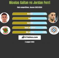 Nicolas Gaitan vs Jordan Ferri h2h player stats