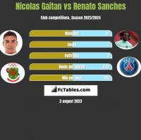 Nicolas Gaitan vs Renato Sanches h2h player stats