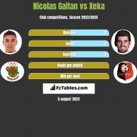 Nicolas Gaitan vs Xeka h2h player stats