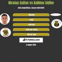Nicolas Gaitan vs Kalidou Sidibe h2h player stats
