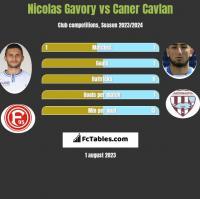 Nicolas Gavory vs Caner Cavlan h2h player stats
