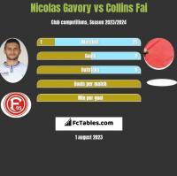Nicolas Gavory vs Collins Fai h2h player stats