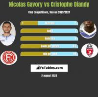 Nicolas Gavory vs Cristophe Diandy h2h player stats
