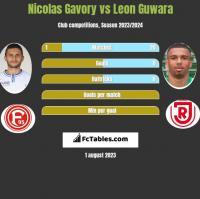 Nicolas Gavory vs Leon Guwara h2h player stats