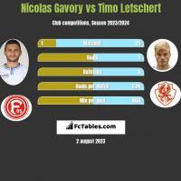 Nicolas Gavory vs Timo Letschert h2h player stats