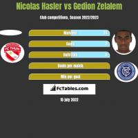 Nicolas Hasler vs Gedion Zelalem h2h player stats
