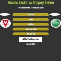Nicolas Hasler vs Gregory Karlen h2h player stats