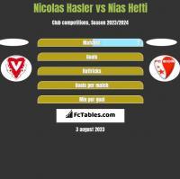 Nicolas Hasler vs Nias Hefti h2h player stats
