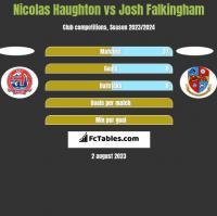 Nicolas Haughton vs Josh Falkingham h2h player stats