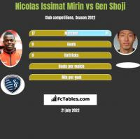 Nicolas Issimat Mirin vs Gen Shoji h2h player stats
