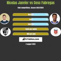 Nicolas Janvier vs Cesc Fabregas h2h player stats