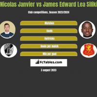 Nicolas Janvier vs James Edward Lea Siliki h2h player stats