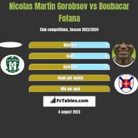 Nicolas Martin Gorobsov vs Boubacar Fofana h2h player stats