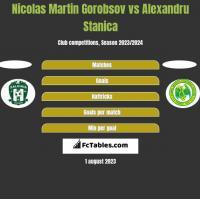Nicolas Martin Gorobsov vs Alexandru Stanica h2h player stats