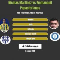 Nicolas Martinez vs Emmanouil Papasterianos h2h player stats