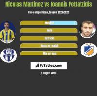 Nicolas Martinez vs Ioannis Fetfatzidis h2h player stats
