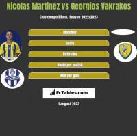 Nicolas Martinez vs Georgios Vakrakos h2h player stats