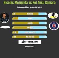 Nicolas Mezquida vs Kei Ansu Kamara h2h player stats