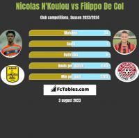 Nicolas N'Koulou vs Filippo De Col h2h player stats