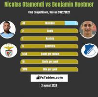 Nicolas Otamendi vs Benjamin Huebner h2h player stats