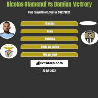Nicolas Otamendi vs Damian McCrory h2h player stats
