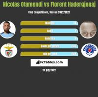 Nicolas Otamendi vs Florent Hadergjonaj h2h player stats