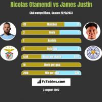 Nicolas Otamendi vs James Justin h2h player stats