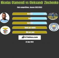 Nicolas Otamendi vs Oleksandr Zinchenko h2h player stats