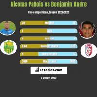 Nicolas Pallois vs Benjamin Andre h2h player stats