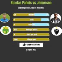 Nicolas Pallois vs Jemerson h2h player stats