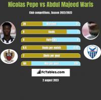 Nicolas Pepe vs Abdul Majeed Waris h2h player stats