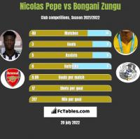 Nicolas Pepe vs Bongani Zungu h2h player stats