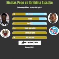 Nicolas Pepe vs Ibrahima Sissoko h2h player stats