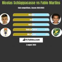 Nicolas Schiappacasse vs Fabio Martins h2h player stats