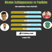 Nicolas Schiappacasse vs Paulinho h2h player stats