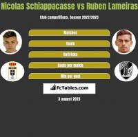Nicolas Schiappacasse vs Ruben Lameiras h2h player stats