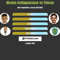Nicolas Schiappacasse vs Trincao h2h player stats