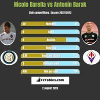 Nicolo Barella vs Antonin Barak h2h player stats