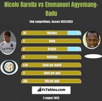 Nicolo Barella vs Emmanuel Agyemang-Badu h2h player stats