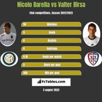Nicolo Barella vs Valter Birsa h2h player stats