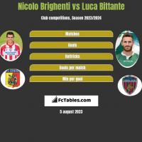 Nicolo Brighenti vs Luca Bittante h2h player stats