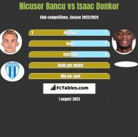 Nicusor Bancu vs Isaac Donkor h2h player stats