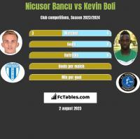Nicusor Bancu vs Kevin Boli h2h player stats