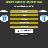 Nicusor Bancu vs Stephane Acka h2h player stats