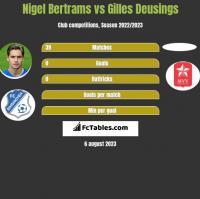 Nigel Bertrams vs Gilles Deusings h2h player stats