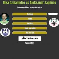 Nika Dzalamidze vs Aleksandr Saplinov h2h player stats