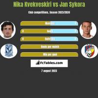 Nika Kvekveskiri vs Jan Sykora h2h player stats