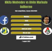 Nikita Medvedev vs Alvim Marinato Guilherme h2h player stats