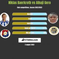 Niklas Baerkroth vs Alhaji Gero h2h player stats