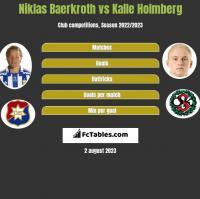 Niklas Baerkroth vs Kalle Holmberg h2h player stats
